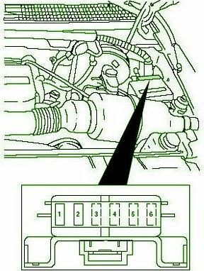 fuse box diagram mercedes benz f150 1997 & 1998