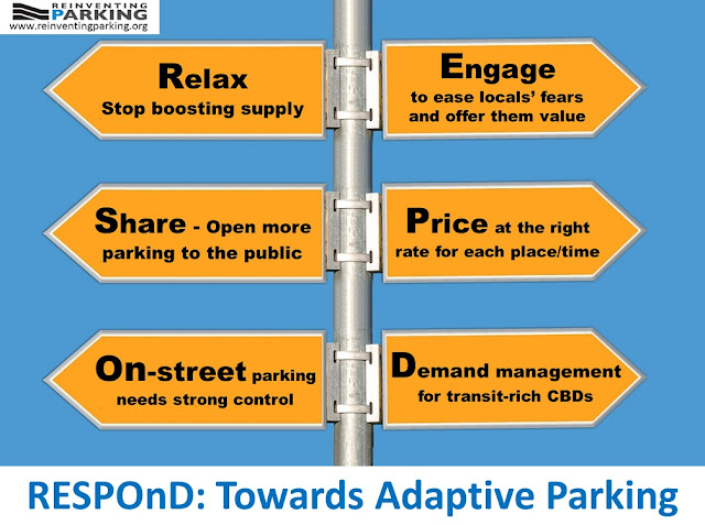 Six signposts to a parking revolution