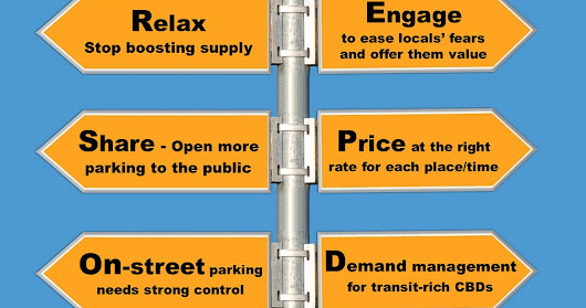 Six signposts to a parking revolution         ~          Reinventing Parking