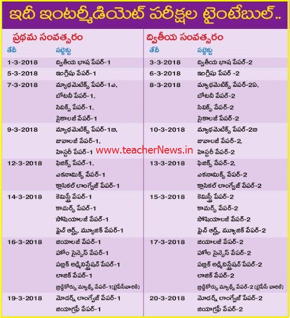 TS Inter Time table 2018 Telangana Inter 1st/ 2nd Year Exam Dates bie.telangana.gov.in