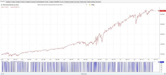 Dv2 trading system