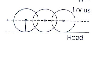 locus of a point as the centre of a wheel
