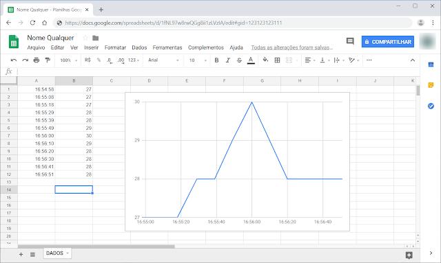 Google Sheets - Gráfico Datalogger