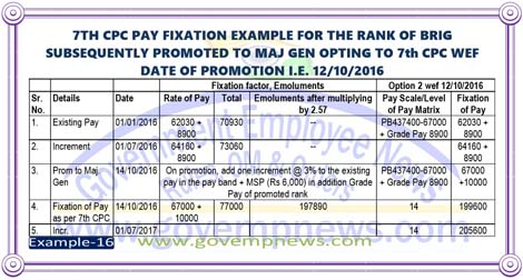 7th-cpc-pay-fixation-example-16