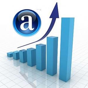 ranking blog