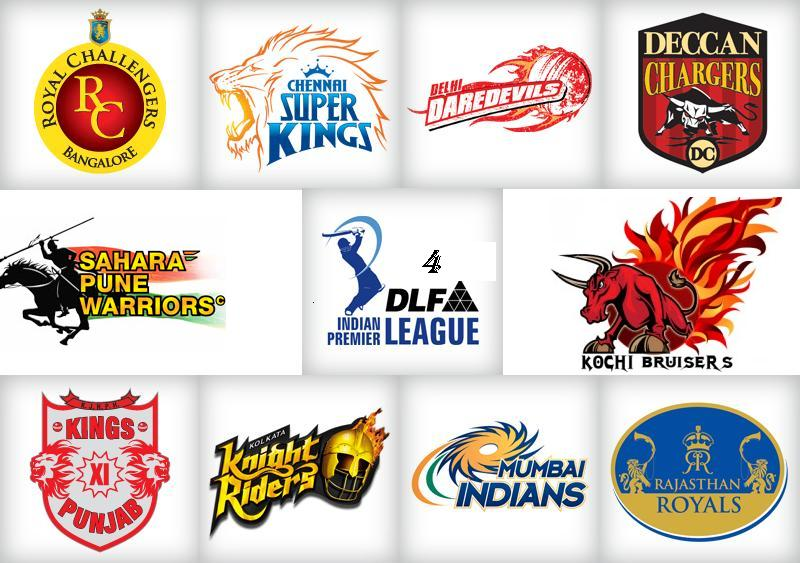 IPL 2011 schedule, teams announced ~ News Hub