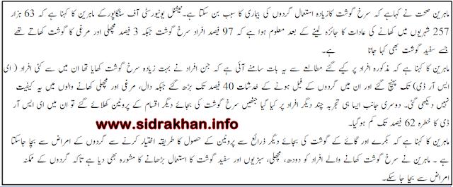 Red Meat Effect on Kidneys in Urdu