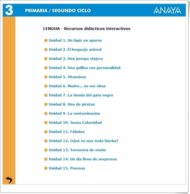 """""""Recursos Didácticos Interactivos Anaya. Lengua Española de 3º de Primaria"""" (Abre la puerta)"""