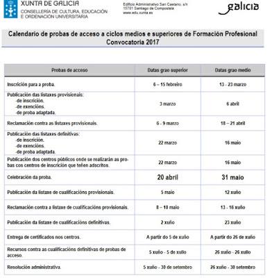http://www.edu.xunta.es/fp/sites/fp/files/fp/Probas%20acceso/2017/calendario_probas_acceso_2017.pdf