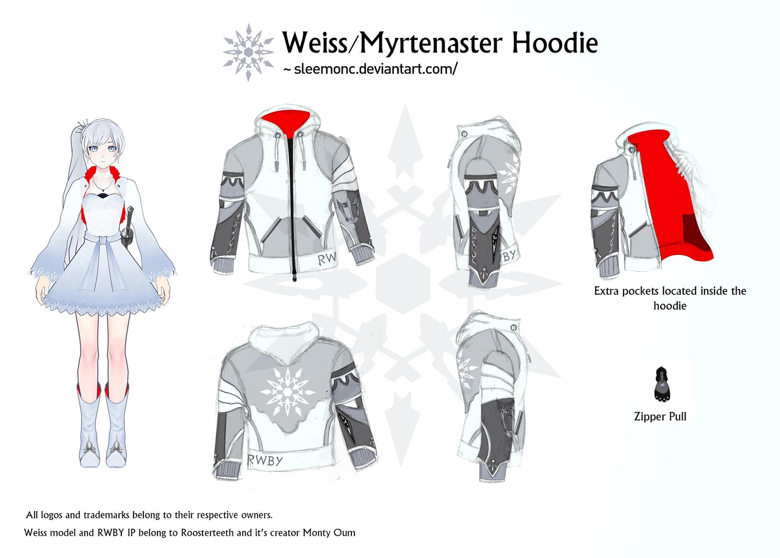Rwby Character Design Contest : Portfolio inspired work