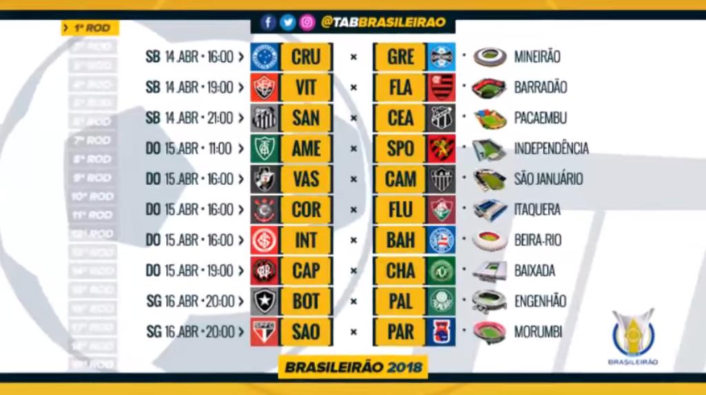 Blog Celso Branicio Brasileirao 2018 Tabela Completa Com Todos Os 380 Jogos Das 38 Rodadas Tab Brasileirao