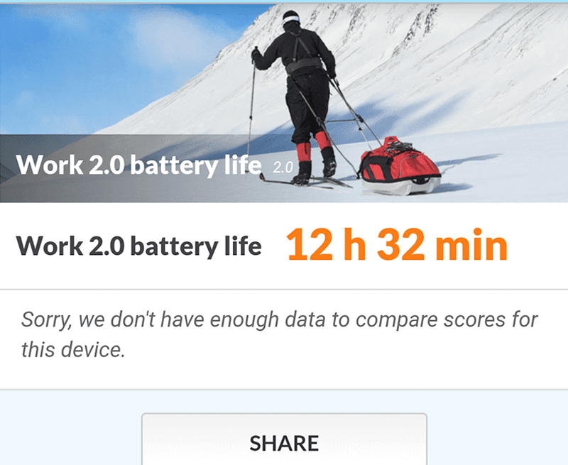 Old battery score of Mate 10 Pro