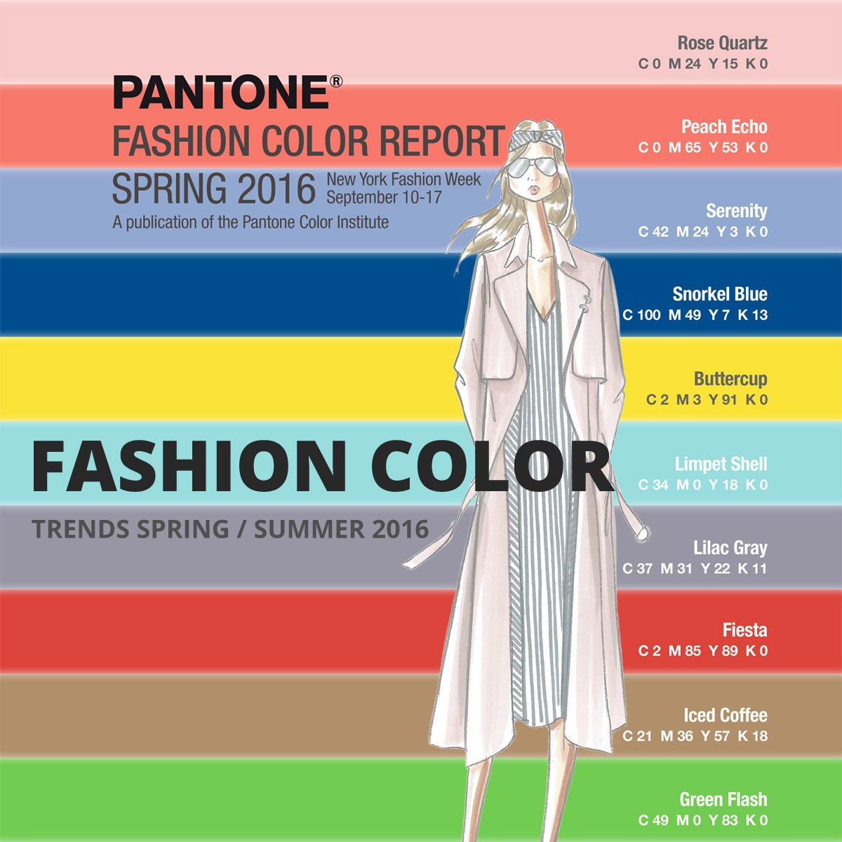 According To The Pantone Website Consumers Are Seeking Mindfulness And Well Being As An Antidote Modern Day Stresses Welcoming Colors That