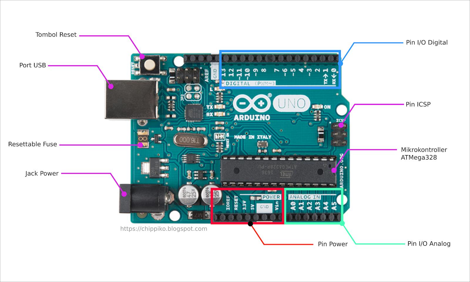 Tipe Arduino Yang Cocok Untuk Pemula