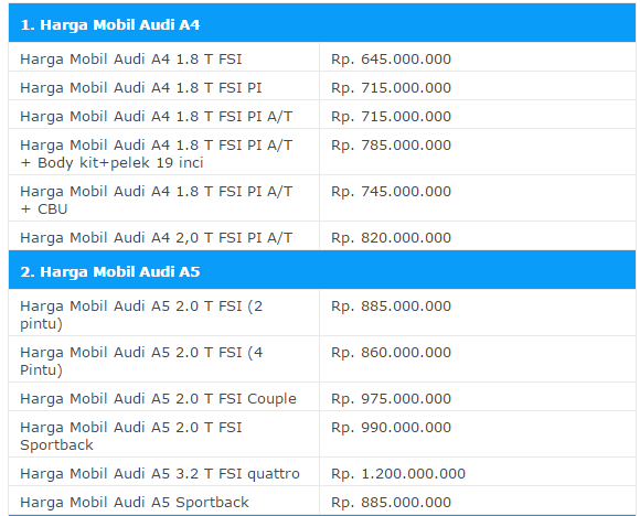 Audi Continues To Develop Automotive World By Issuing Car Which Has The Most Advanced Technology Here S A List Of Latest Prices