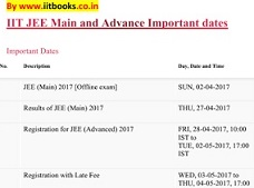 IIT JEE Advance Important dates and Syllabus 2017 PDF