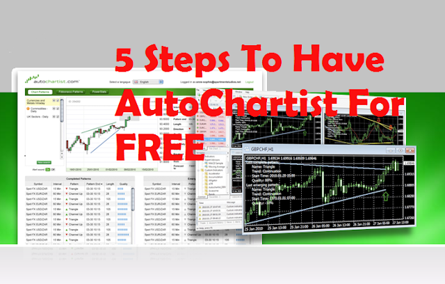 5 Steps To have autochartist for free