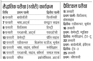 Bihar board exam date 2019 time table of 12th class