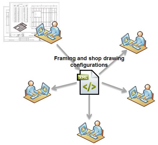 metal framing diagram. Plain Diagram Alignment Of Joists Across Floor Segments And Between Floors Walls To Metal Framing Diagram