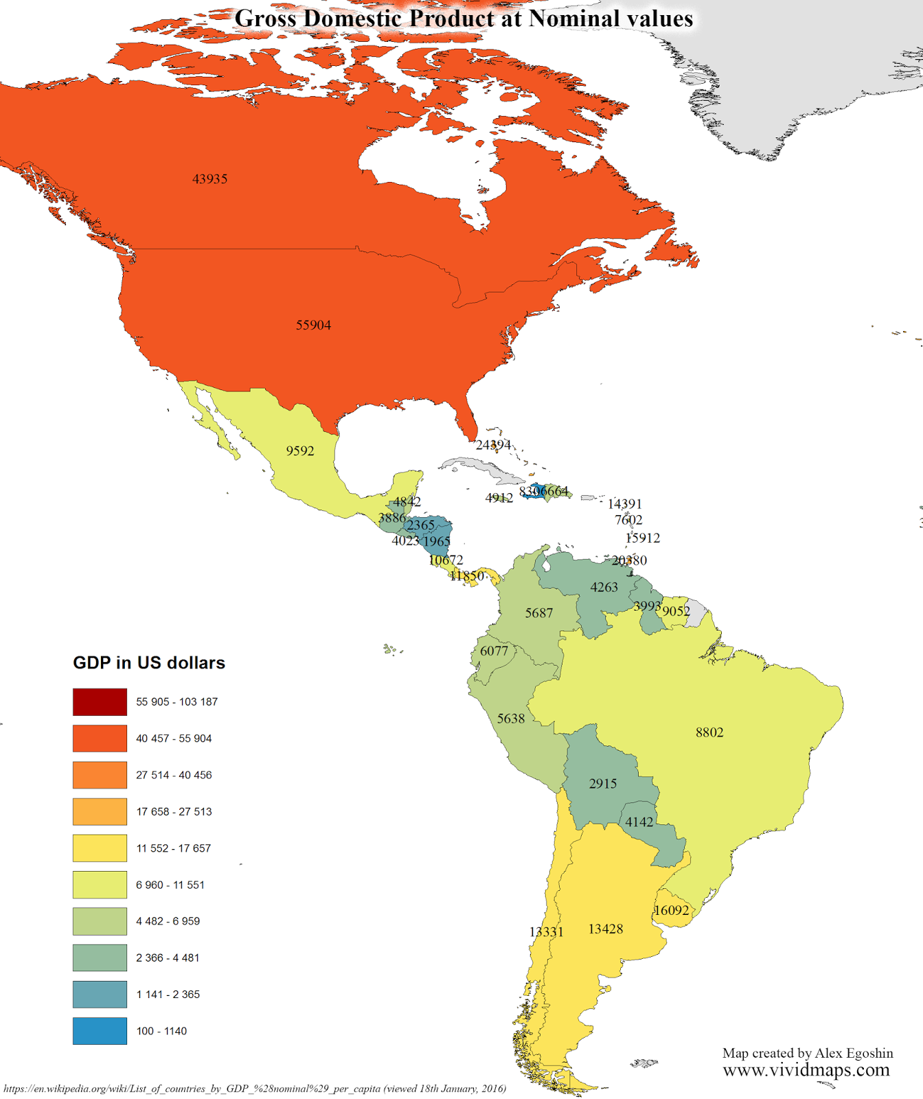 Gross Domestic Product at Nominal values (Americas)