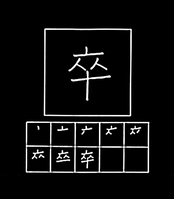 kanji lulus