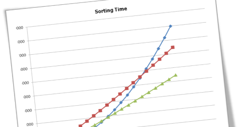 Bartek's coding blog: Automated Reports with C++