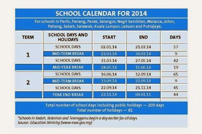 Malaysia School Holidays Calendar (Kalendar Cuti Sekolah 2014 Takwim Persekolahan)