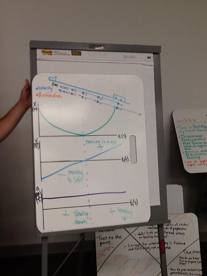 Physics Mechanics Modeling: Unit 3 - Constant Acceleration