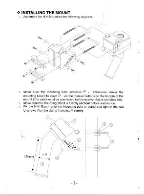 Hoja 1 del manual del DG-120