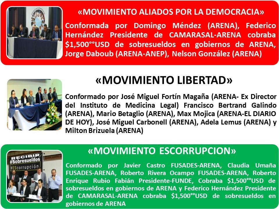 MOVIMIENTOS SOCIALES EN EL SALVADOR. SIN BASE SOCIAL e6a59462dc7