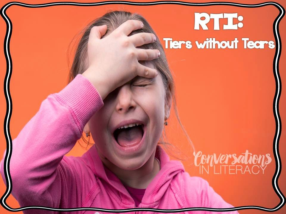 Implementing RTI