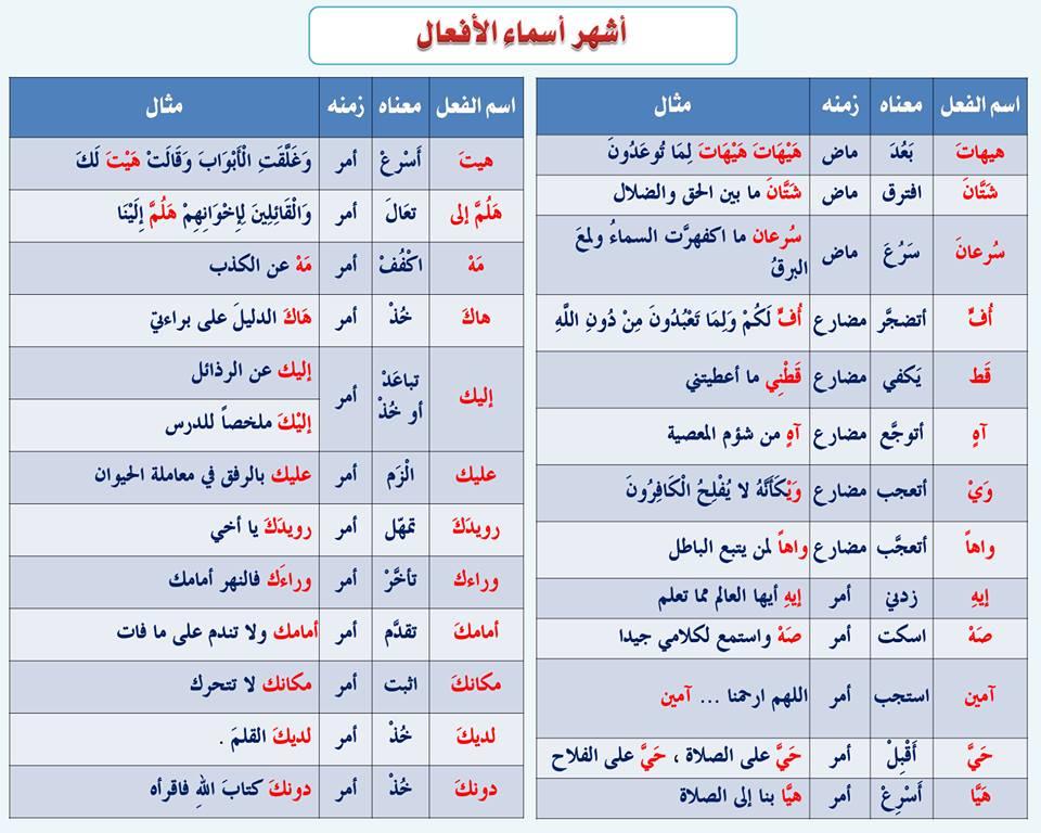 بالصور قواعد اللغة العربية للمبتدئين , تعليم قواعد اللغة العربية , شرح مختصر في قواعد اللغة العربية 44.jpg