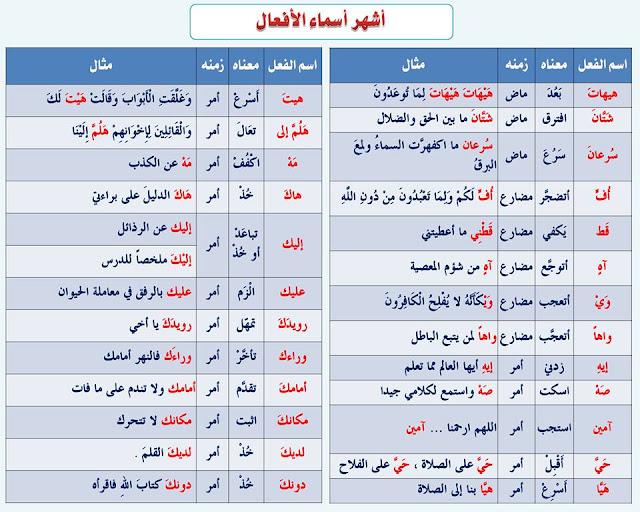 """انفراد.... كل قواعد اللغة العربية لطلاب """"ابتدائي - اعدادي - ثانوي"""" في صورة لوحات مبسطة مع الشرح والتدريبات 44"""