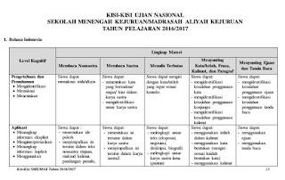 Kisi-Kisi Ujian Nasional SMK Tahun 2017 Dari Kemendikbud