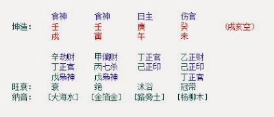 Tan Kwee Yong's Fengshui Blog: November 2013