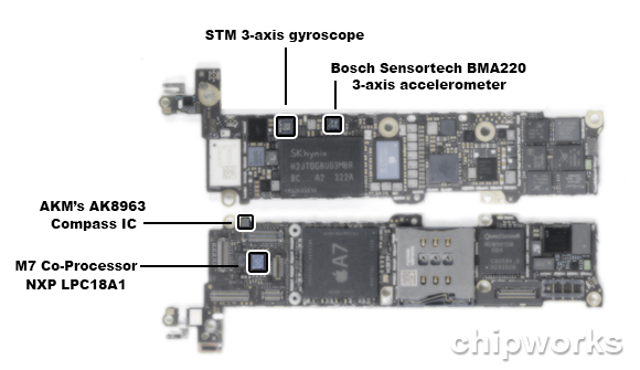 Built-in smartphone sensors