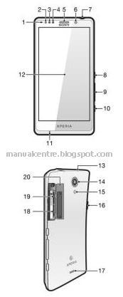 Sony Xperia T LT30P Layout