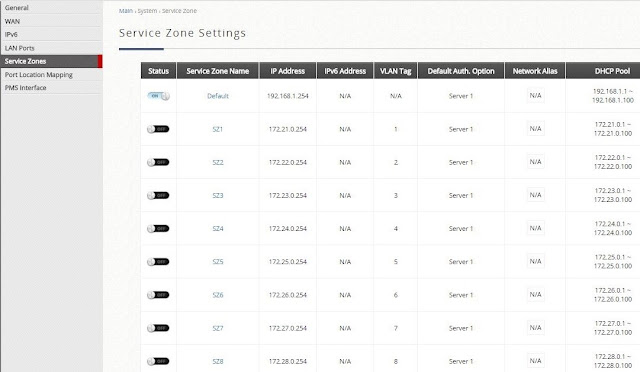 Service Zone Settings