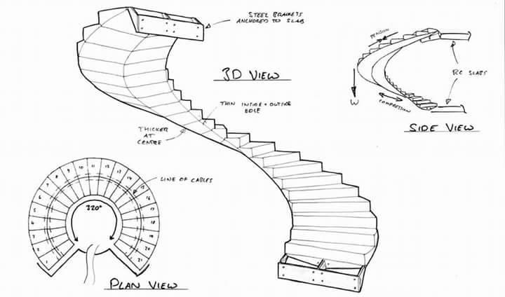 Spiral Stair Plans