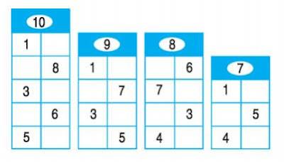 Giải bài tập trang 86, 87 SGK Toán 1: Bảng cộng và bảng trừ trong phạm vi 10