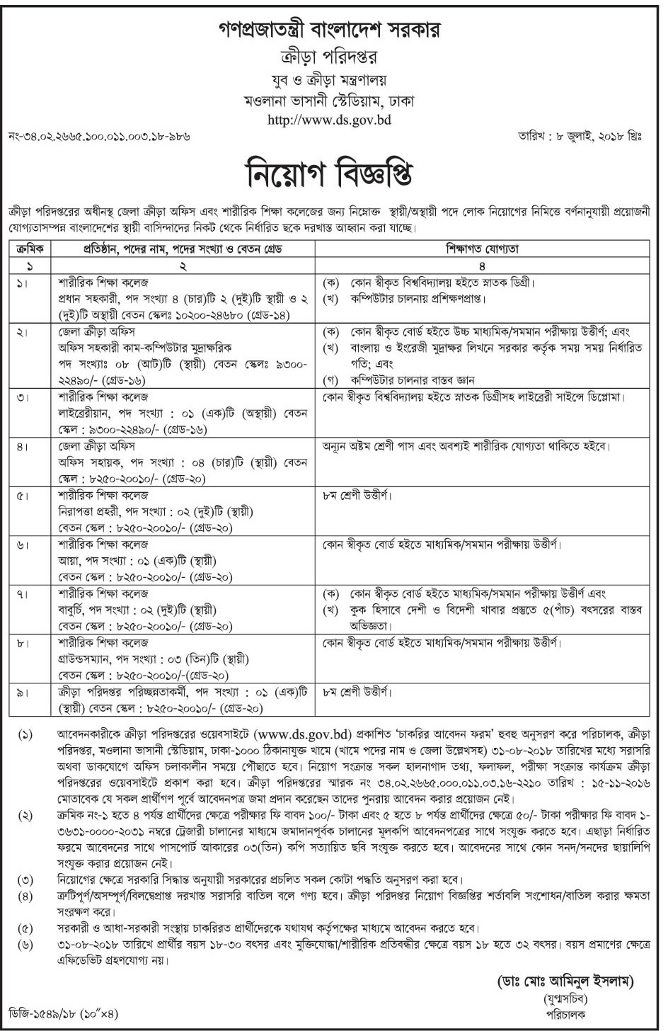 Directorate of Sports (DS) Job Circular 2018