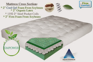 http://www.thefutonshop.com/Phiten-Natural-Mattress-Empower-Your-Body-Firm-Rejuvenating-Sleep/p/737/5976