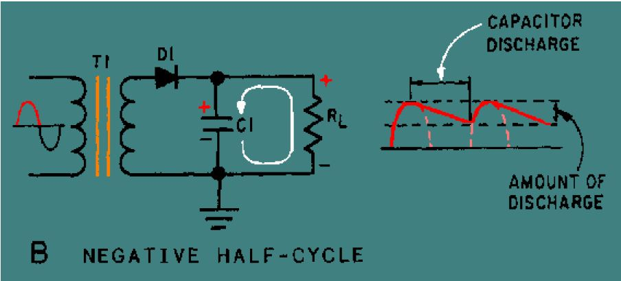 Regulated Power Supply