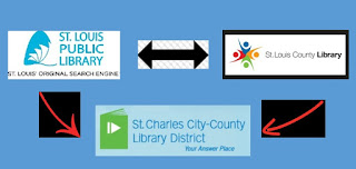 http://www.slcl.org/using_the_library/library_cards