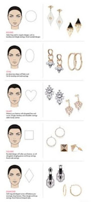 Tips How to Choose Earrings According Face Types