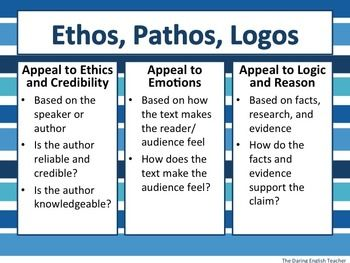 is logos a rhetorical device