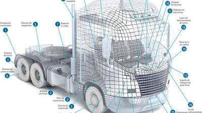 14 dicas para manutenção do seu caminhão