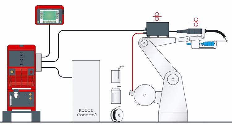 Технология лазерной сварки «Hotwire»