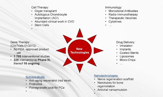 danger nanotechnologie sur le plan environnemental