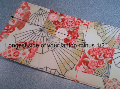 Load-it-Up Laptop Slipcase Tutorial by eSheep Designs